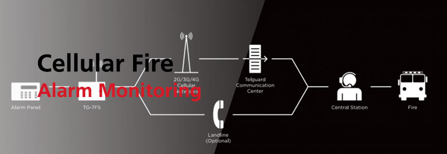 Communication Process of cellular fire alarm monitoring